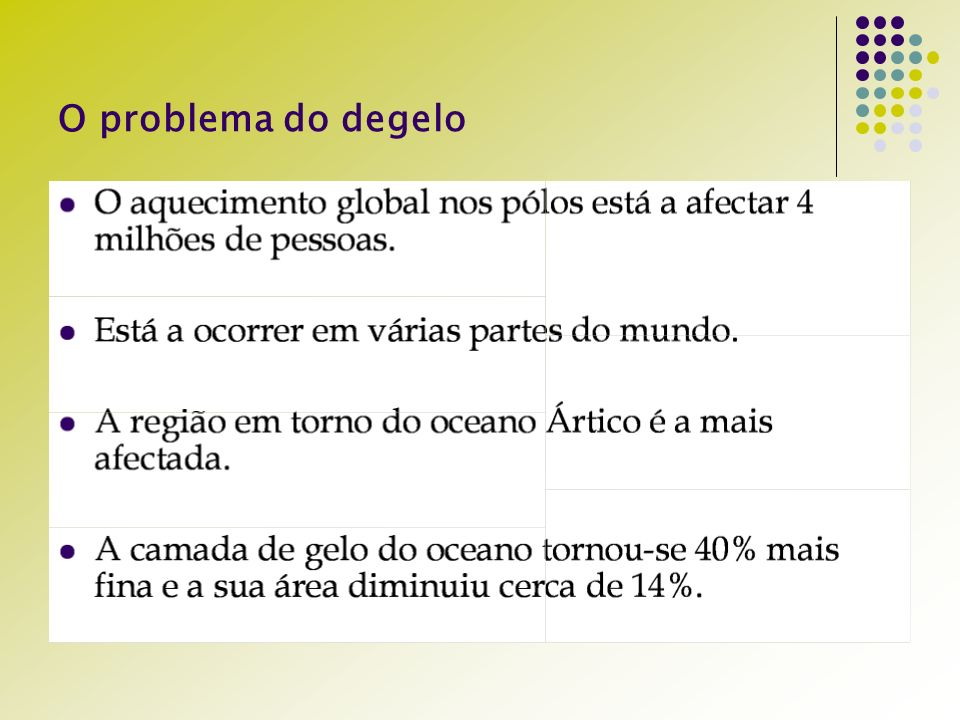 O problema do degelo