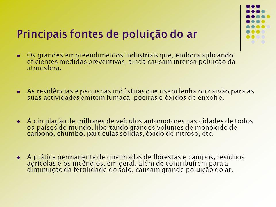 Principais fontes de poluição do ar