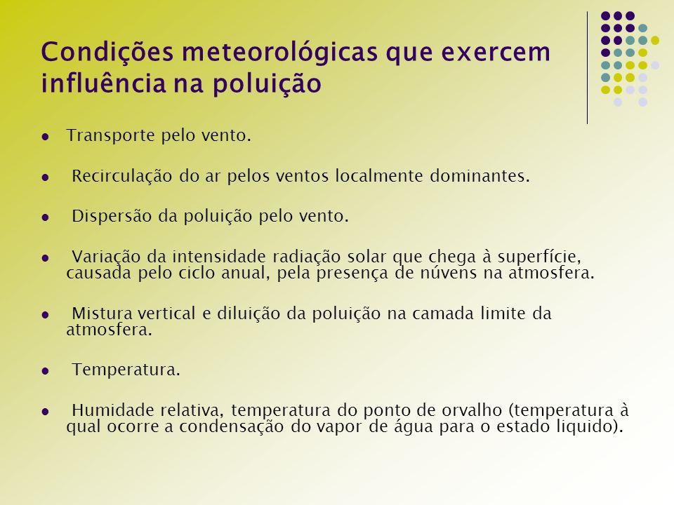 Condições meteorológicas que exercem influência na poluição