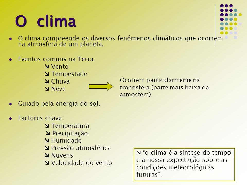 O clima O clima compreende os diversos fenómenos climáticos que ocorrem na atmosfera de um planeta.