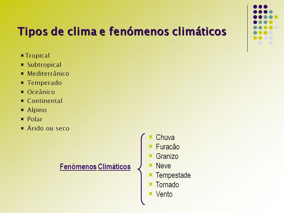 Tipos de clima e fenómenos climáticos