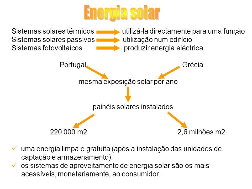 mesma exposição solar por ano