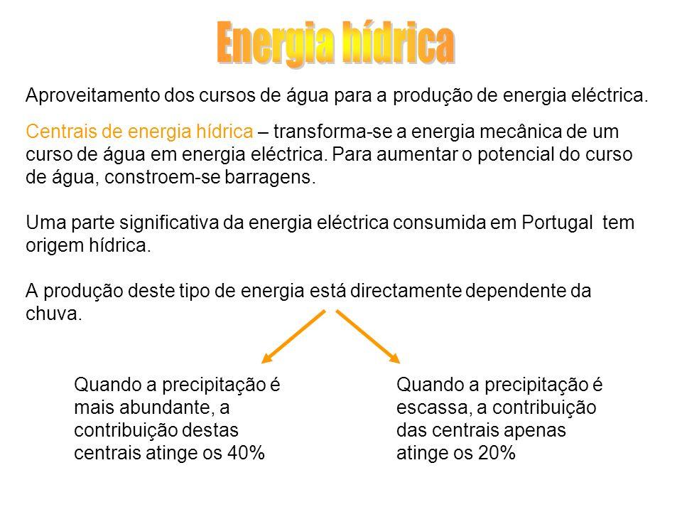Energia hídrica Aproveitamento dos cursos de água para a produção de energia eléctrica.