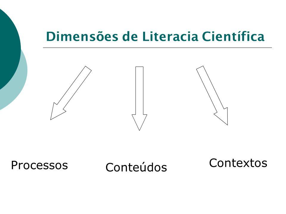 Dimensões de Literacia Científica