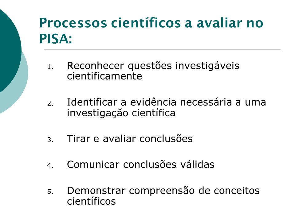 Processos científicos a avaliar no PISA: