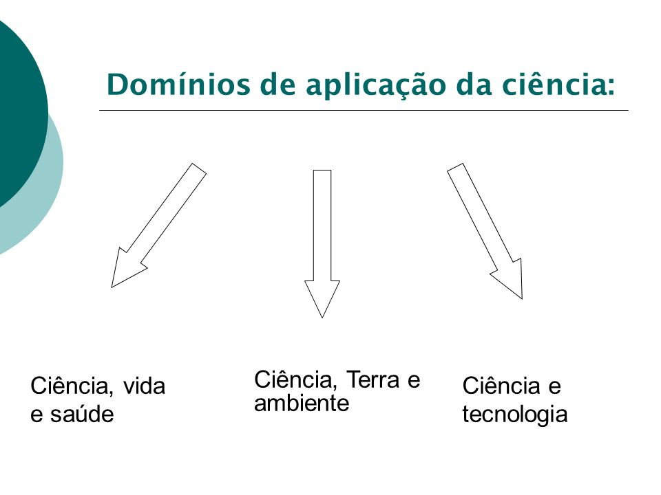 Domínios de aplicação da ciência: