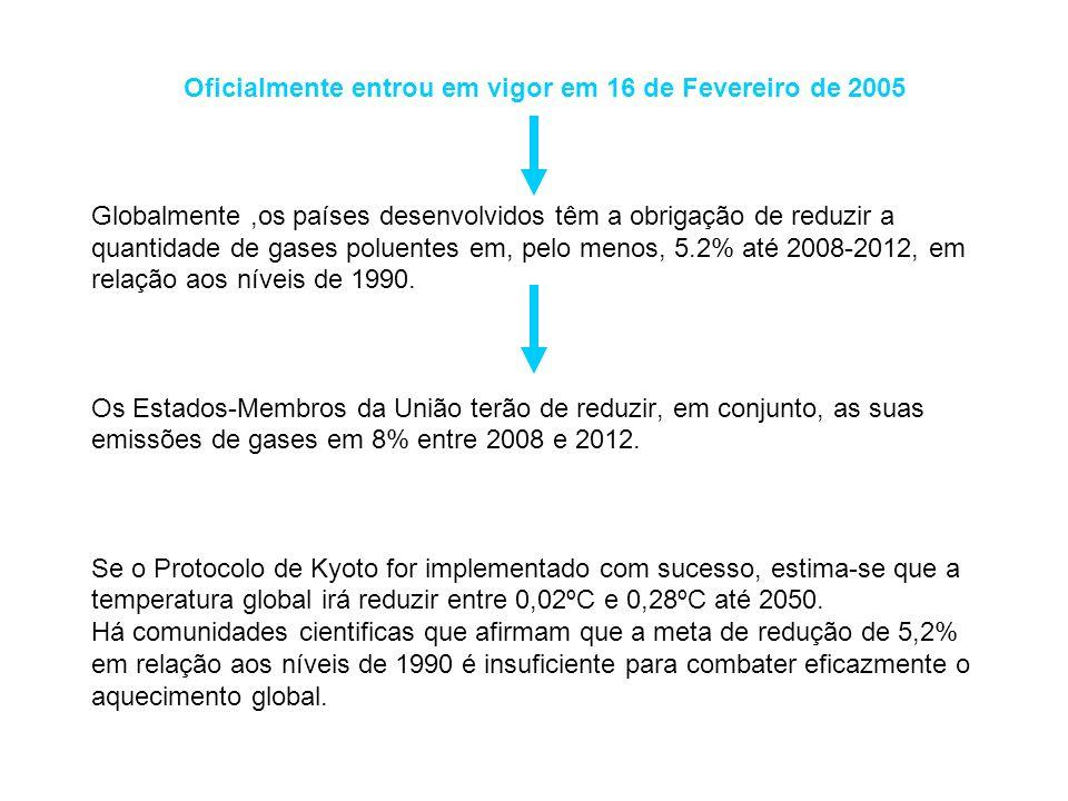Oficialmente entrou em vigor em 16 de Fevereiro de 2005