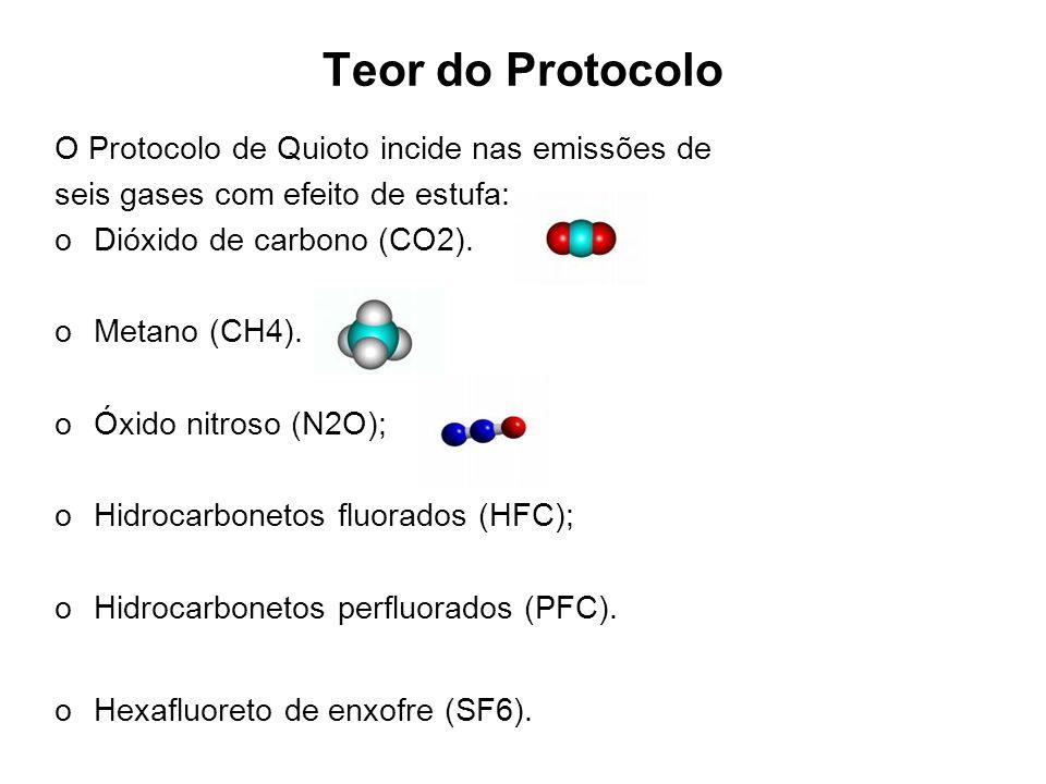 Teor do Protocolo O Protocolo de Quioto incide nas emissões de