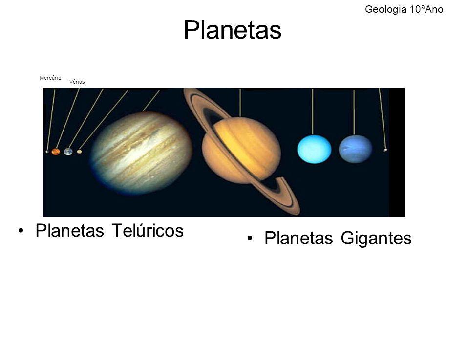 Planetas Planetas Telúricos Planetas Gigantes Geologia 10ªAno Mercúrio