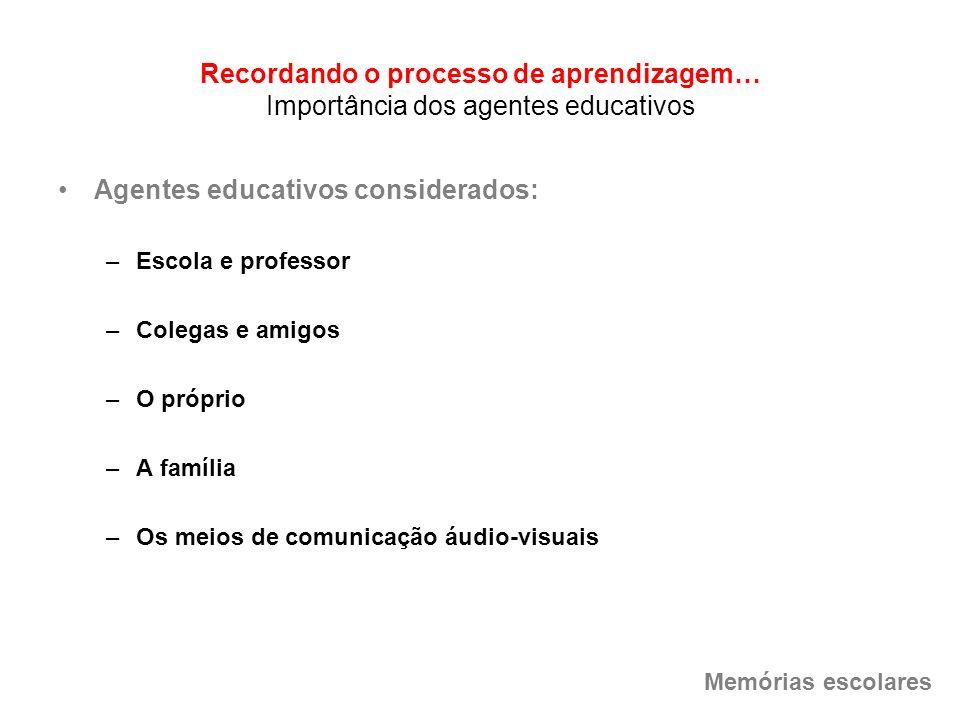 Agentes educativos considerados: