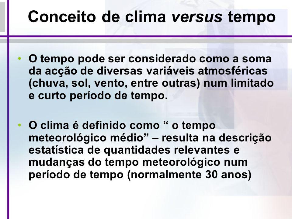 Conceito de clima versus tempo