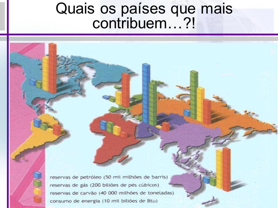 Quais os países que mais contribuem… !