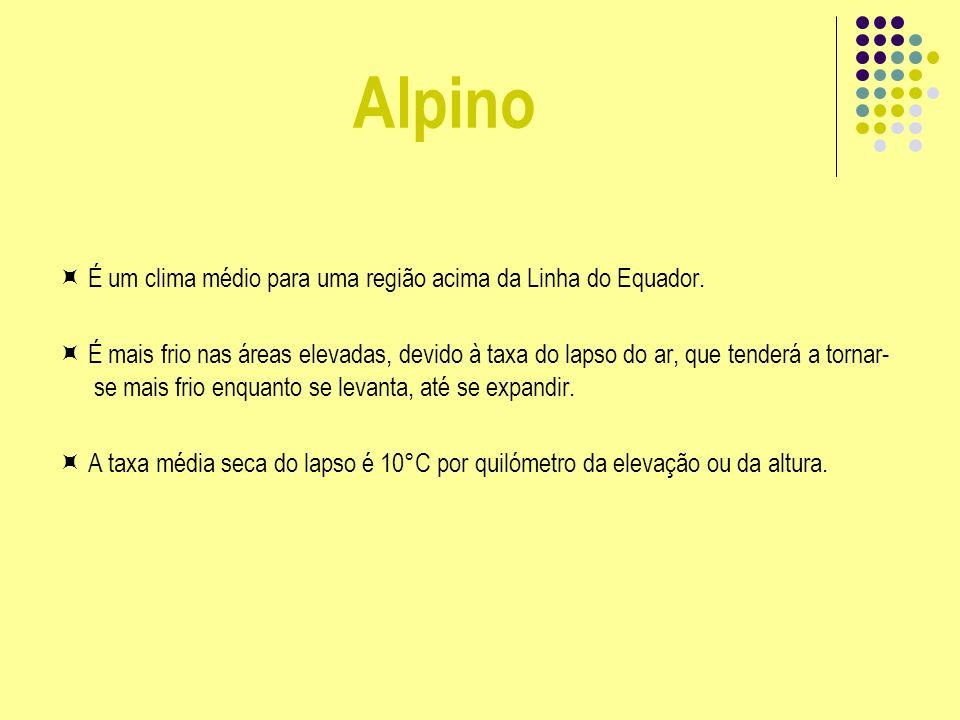 Alpino  É um clima médio para uma região acima da Linha do Equador.