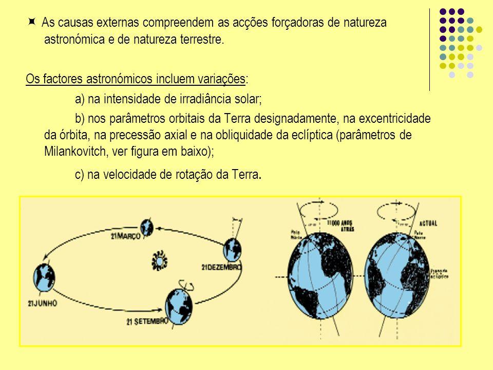  As causas externas compreendem as acções forçadoras de natureza astronómica e de natureza terrestre.