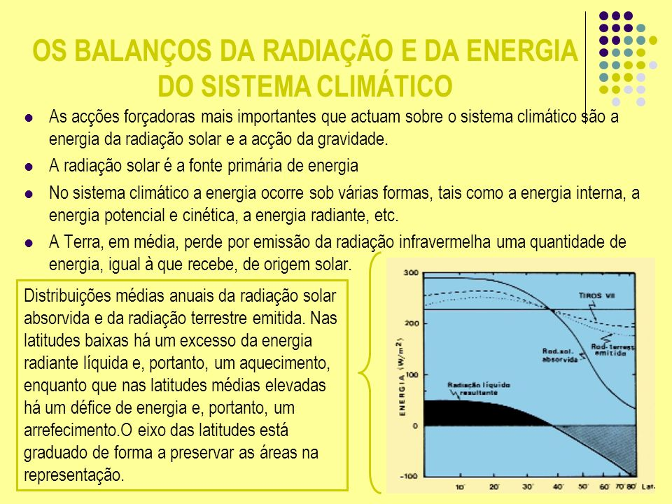OS BALANÇOS DA RADIAÇÃO E DA ENERGIA DO SISTEMA CLIMÁTICO