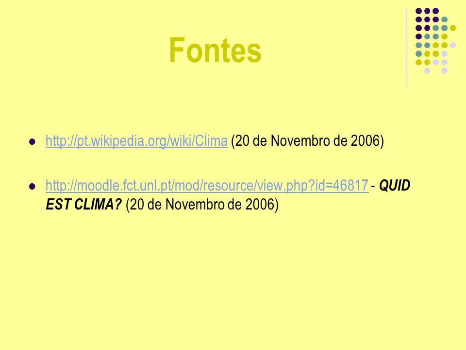 Fontes http://pt.wikipedia.org/wiki/Clima (20 de Novembro de 2006)