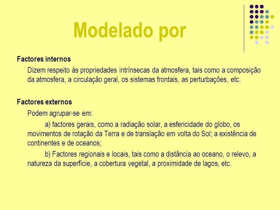 Modelado por Factores internos