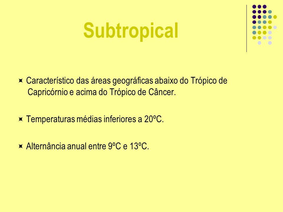 Subtropical Característico das áreas geográficas abaixo do Trópico de Capricórnio e acima do Trópico de Câncer.