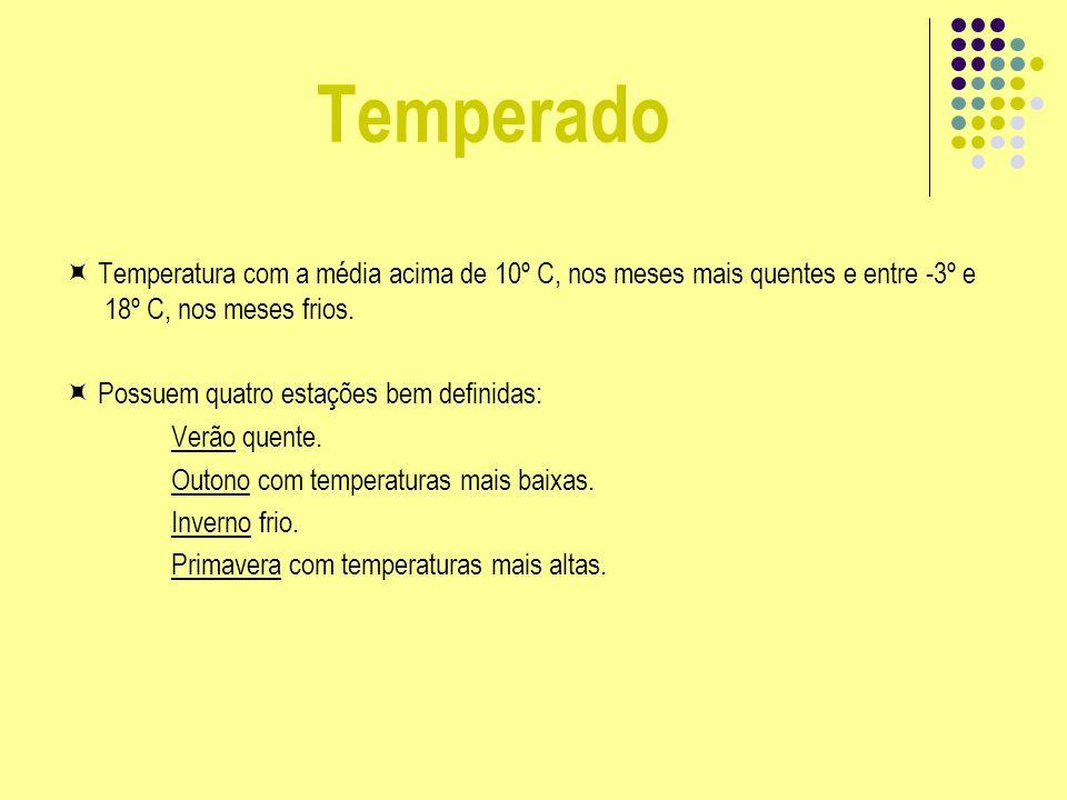 Temperado Temperatura com a média acima de 10º C, nos meses mais quentes e entre -3º e 18º C, nos meses frios.