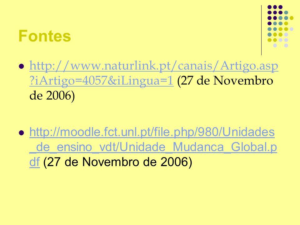 Fontes http://www.naturlink.pt/canais/Artigo.asp iArtigo=4057&iLingua=1 (27 de Novembro de 2006)