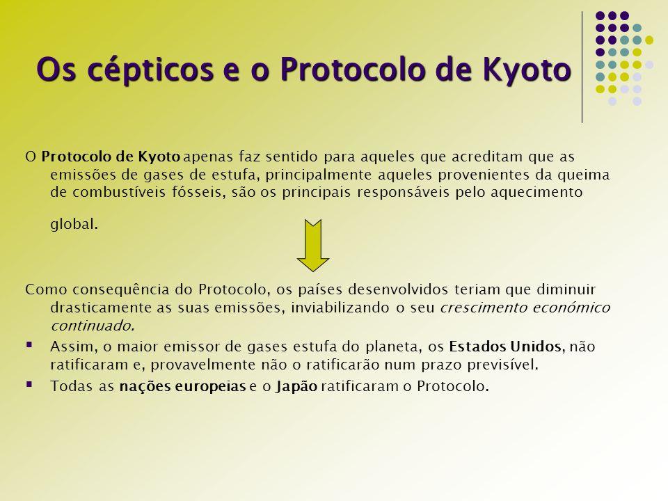 Os cépticos e o Protocolo de Kyoto