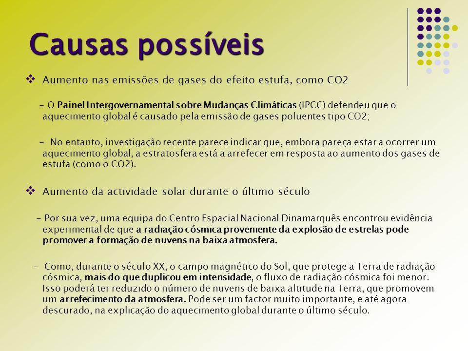 Causas possíveis Aumento nas emissões de gases do efeito estufa, como CO2.