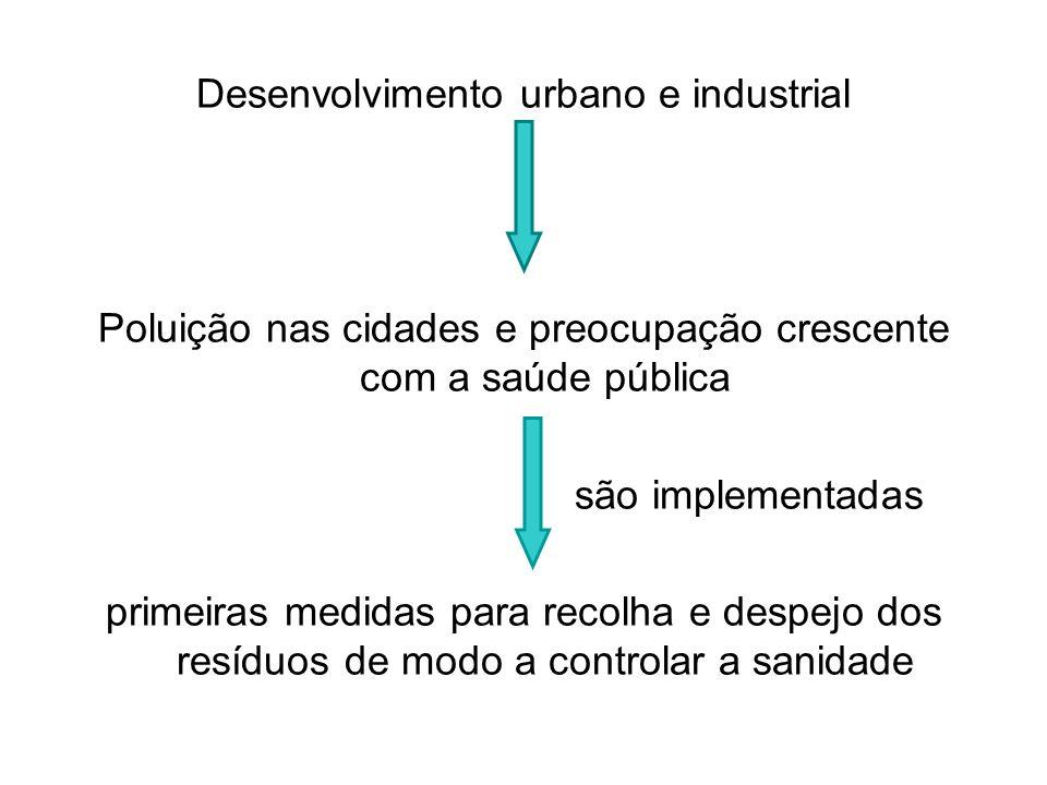Desenvolvimento urbano e industrial