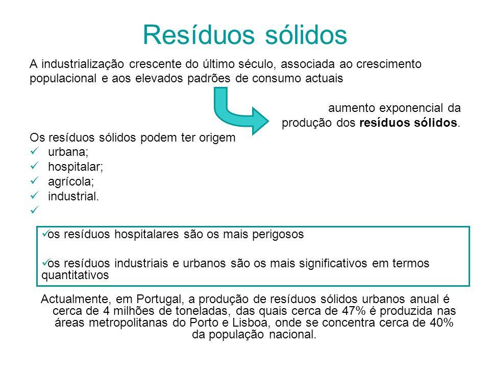 Resíduos sólidos A industrialização crescente do último século, associada ao crescimento. populacional e aos elevados padrões de consumo actuais.