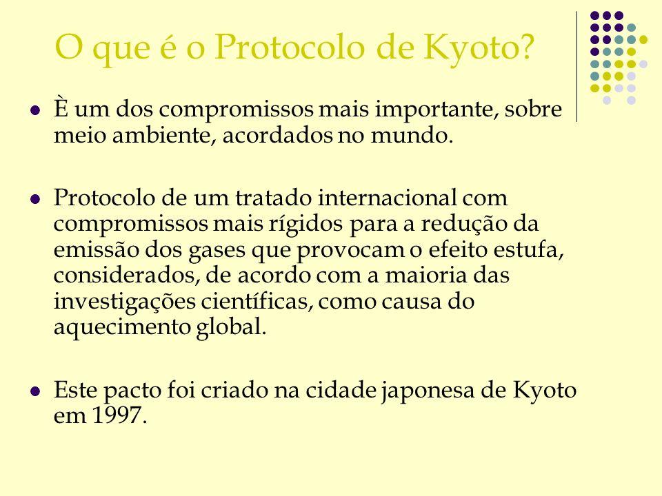 O que é o Protocolo de Kyoto