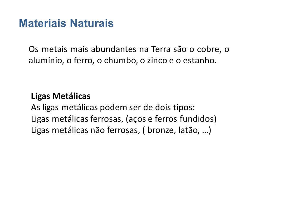 Materiais Naturais Os metais mais abundantes na Terra são o cobre, o alumínio, o ferro, o chumbo, o zinco e o estanho.