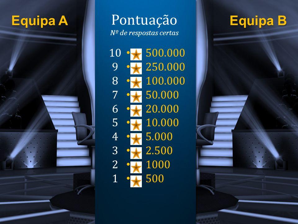 Pontuação Equipa A Equipa B 10 9 8 7 6 5 4 3 2 1 500.000 250.000