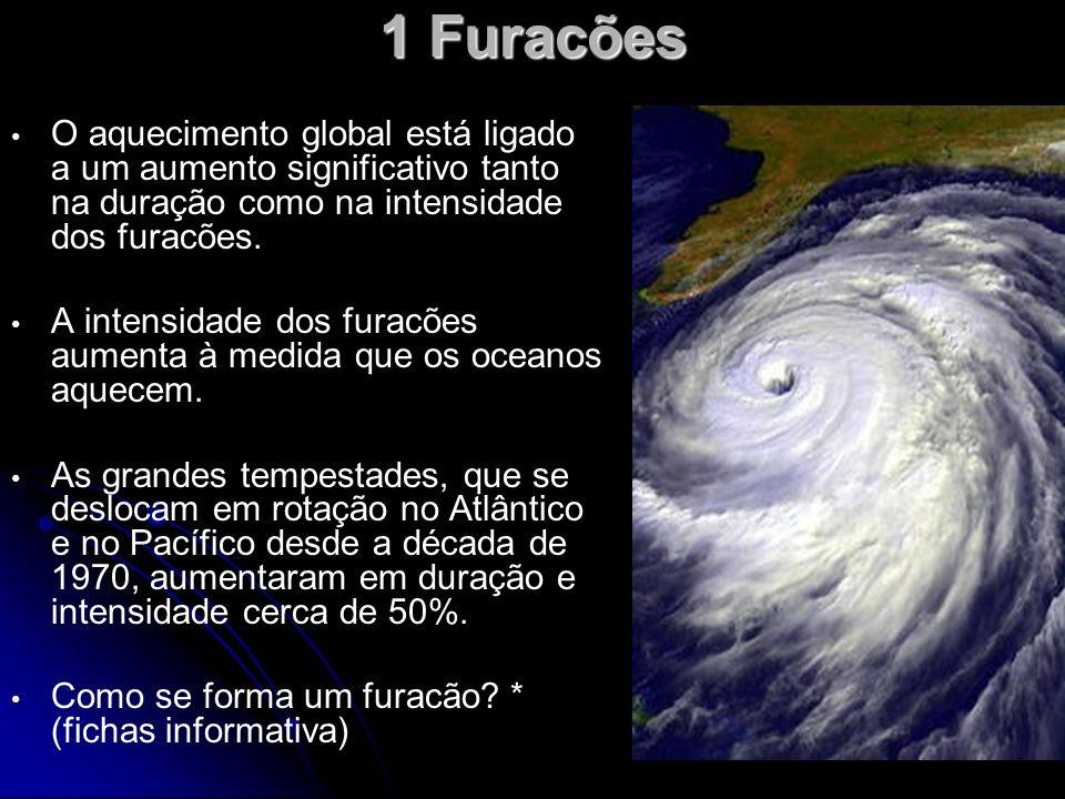 1 Furacões O aquecimento global está ligado a um aumento significativo tanto na duração como na intensidade dos furacões.