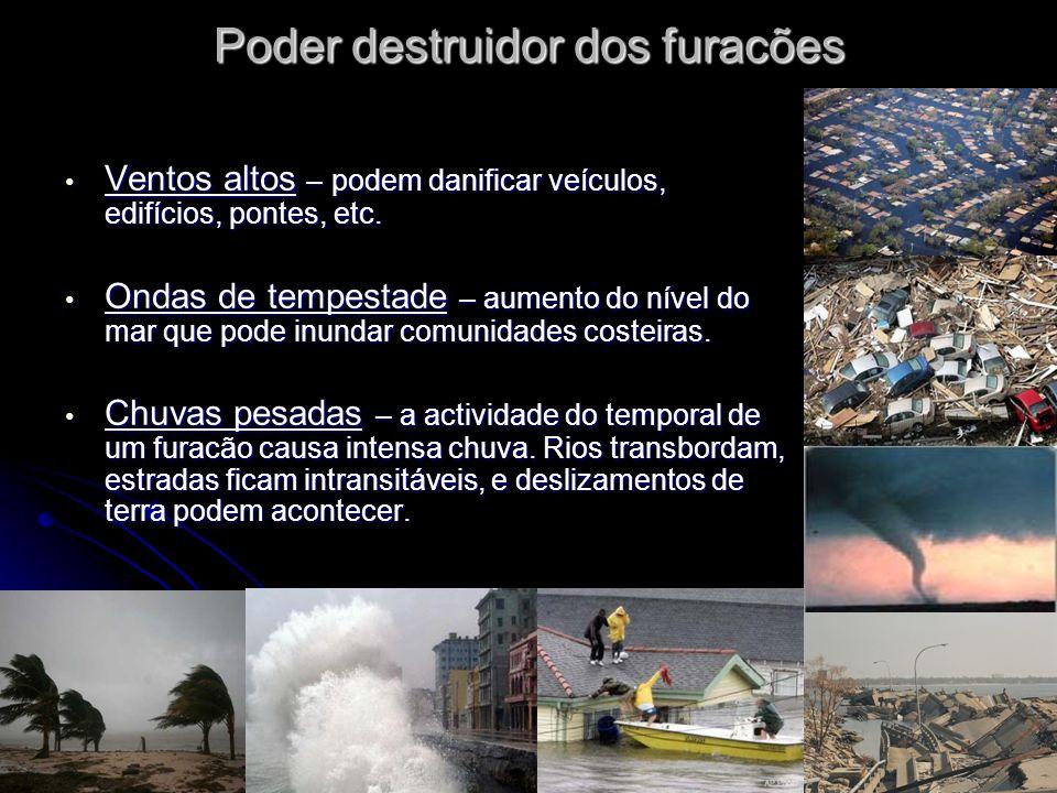 Poder destruidor dos furacões