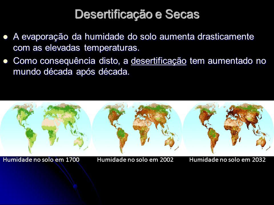 Desertificação e Secas