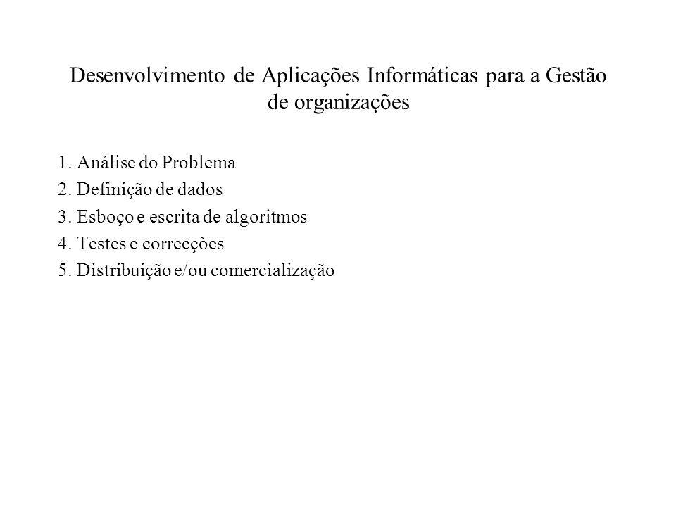 Desenvolvimento de Aplicações Informáticas para a Gestão de organizações