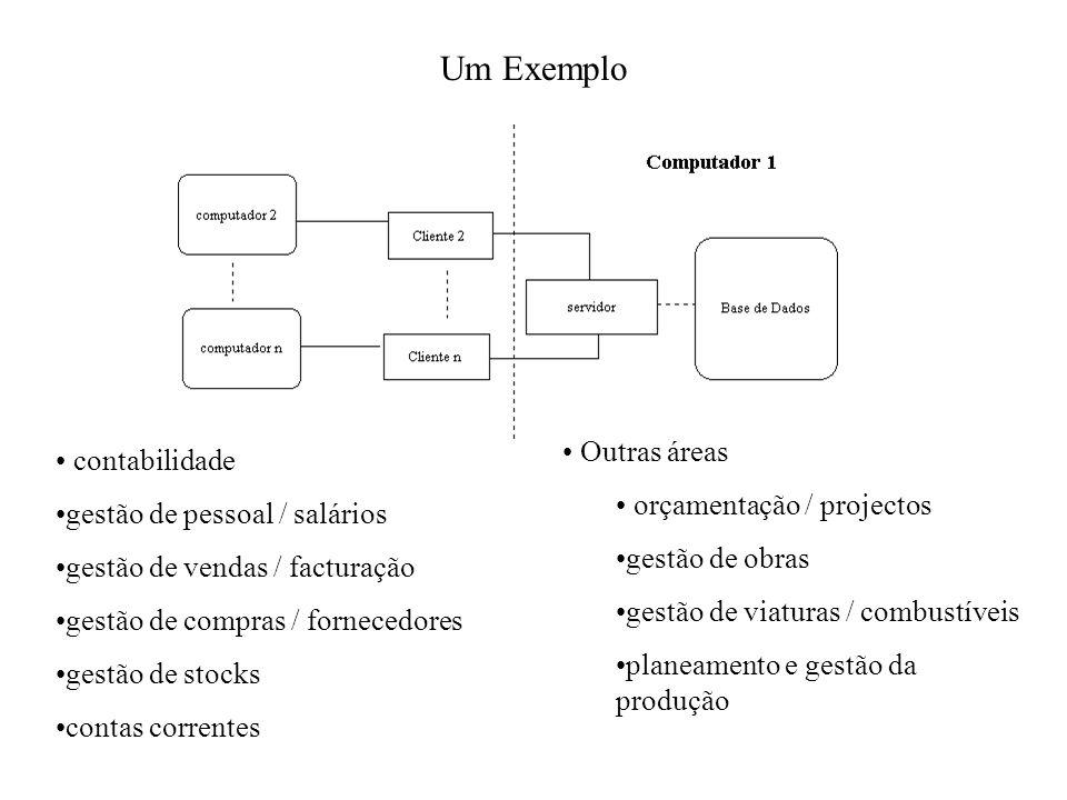 Um Exemplo Outras áreas contabilidade orçamentação / projectos
