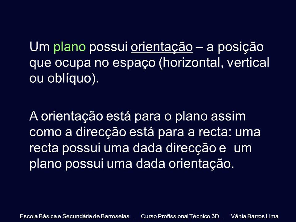 Um plano possui orientação – a posição que ocupa no espaço (horizontal, vertical ou oblíquo).