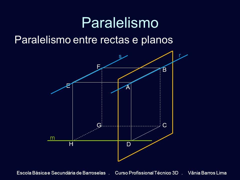 Paralelismo Paralelismo entre rectas e planos s r A D B C E F H G m