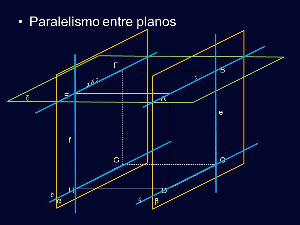 Paralelismo entre planos