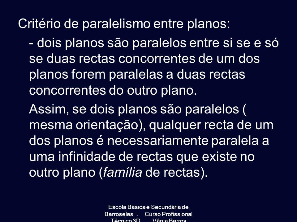 Critério de paralelismo entre planos: - dois planos são paralelos entre si se e só se duas rectas concorrentes de um dos planos forem paralelas a duas rectas concorrentes do outro plano. Assim, se dois planos são paralelos ( mesma orientação), qualquer recta de um dos planos é necessariamente paralela a uma infinidade de rectas que existe no outro plano (família de rectas).