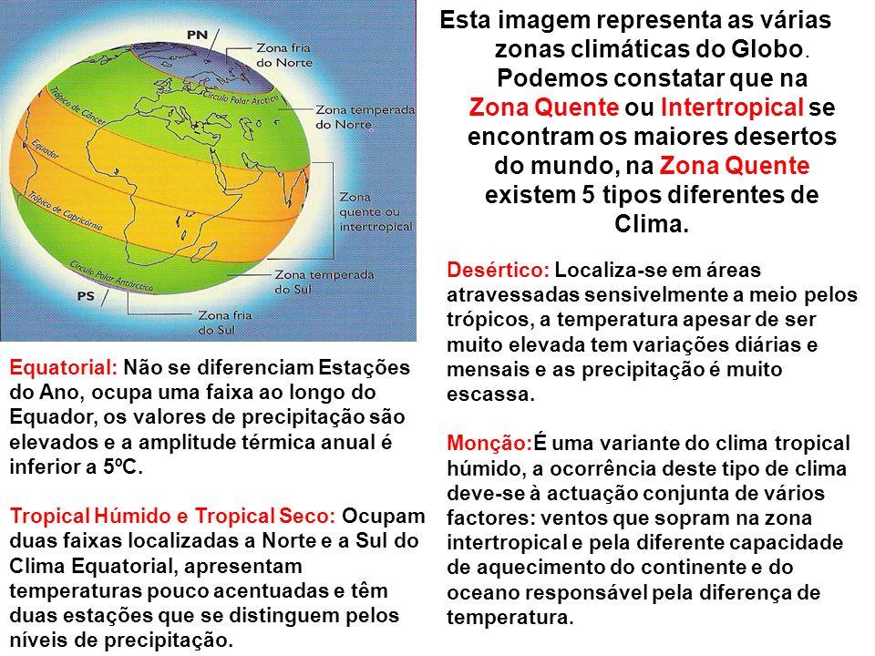 Esta imagem representa as várias zonas climáticas do Globo