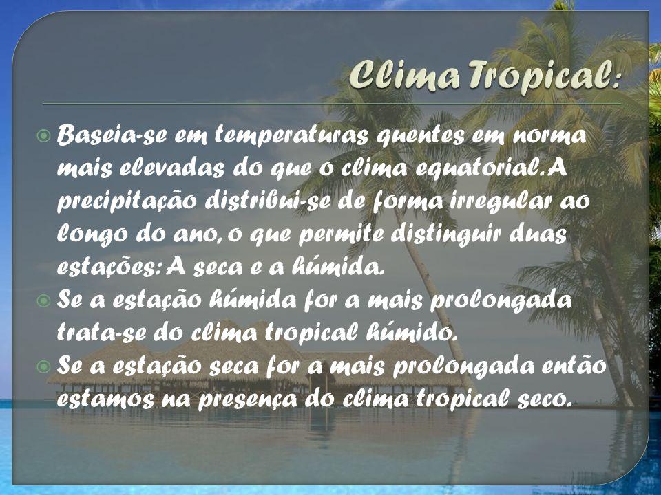 Clima Tropical: