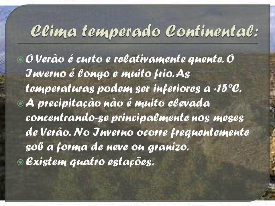 Clima temperado Continental: