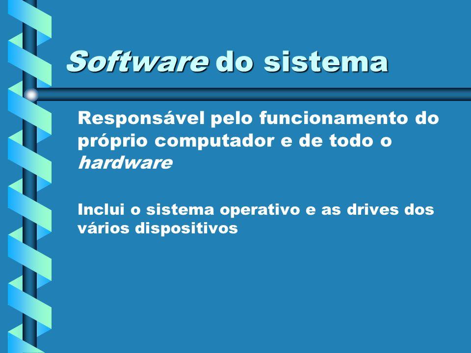 Software do sistema Responsável pelo funcionamento do próprio computador e de todo o hardware.