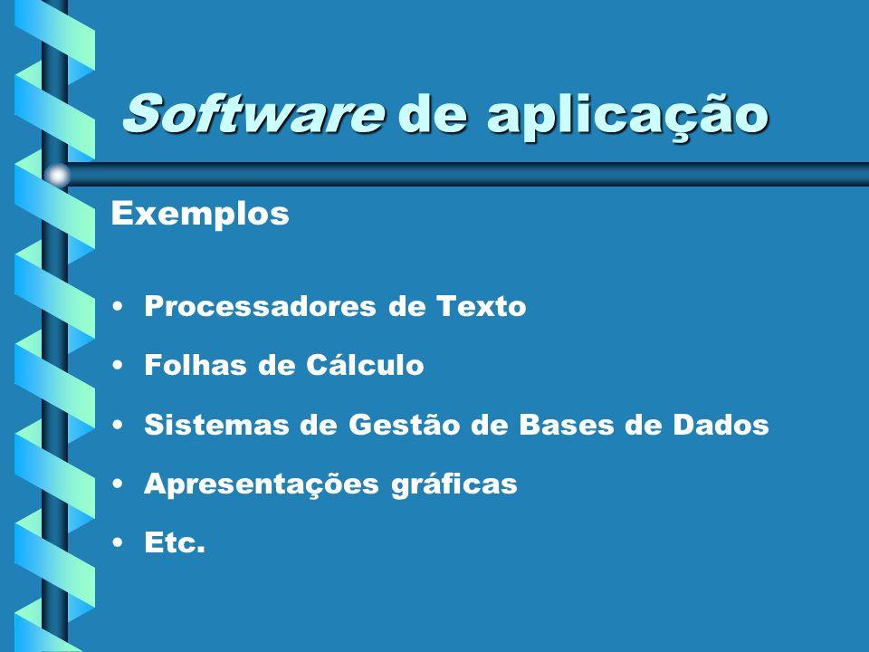 Software de aplicação Exemplos Processadores de Texto
