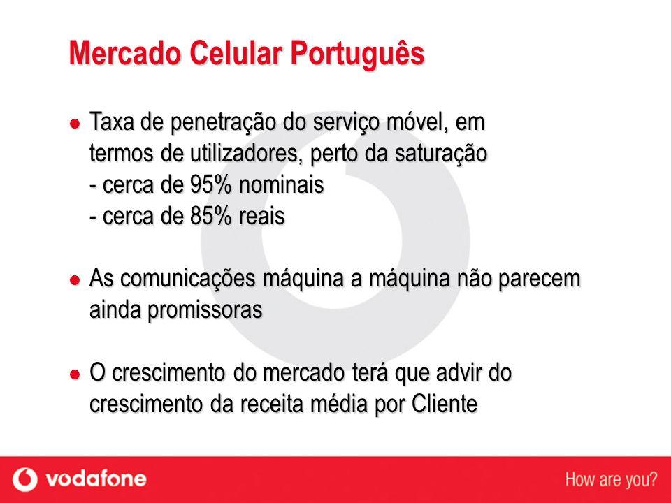 Mercado Celular Português