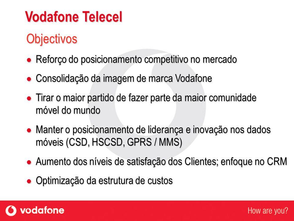 Vodafone Telecel Objectivos