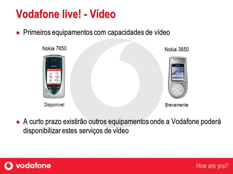 Vodafone live! - Vídeo Primeiros equipamentos com capacidades de vídeo