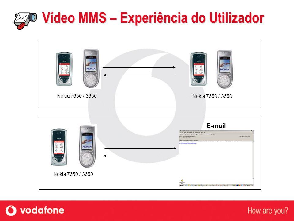 Vídeo MMS – Experiência do Utilizador