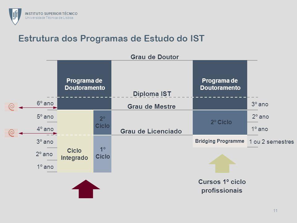 Programa de Doutoramento